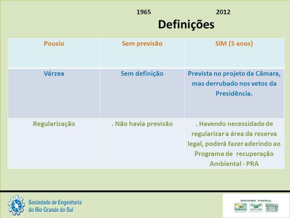 PousioSem previsão SIM (5 anos) VárzeaSem definição Prevista no projeto da Câmara, mas derrubado nos vetos da Presidência.