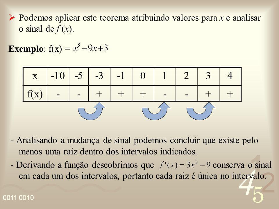 4 2 5 1 0011 0010 Podemos aplicar este teorema atribuindo valores para x e analisar o sinal de f (x). Exemplo: f(x) = - Analisando a mudança de sinal