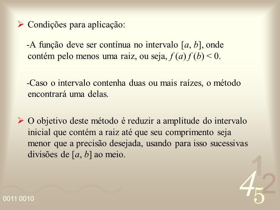 4 2 5 1 Condições para aplicação: -A função deve ser contínua no intervalo [a, b], onde contém pelo menos uma raiz, ou seja, f (a) f (b) < 0. -Caso o