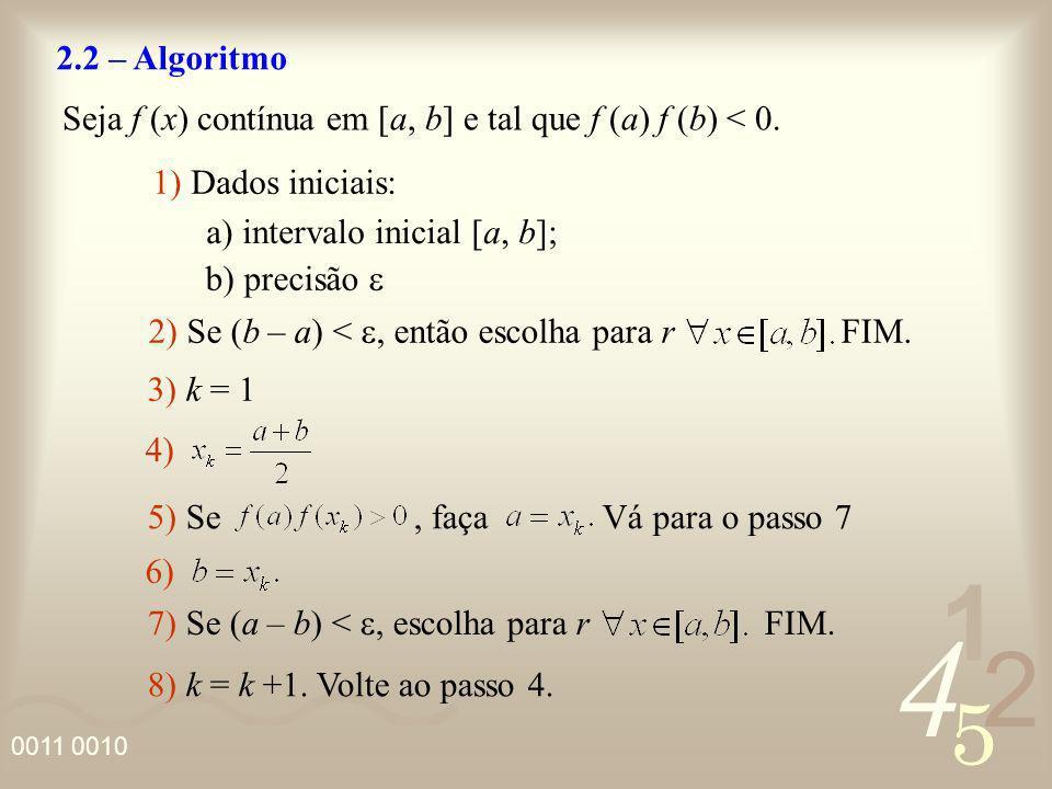 4 2 5 1 0011 0010 2.2 – Algoritmo Seja f (x) contínua em [a, b] e tal que f (a) f (b) < 0. 1) Dados iniciais: a) intervalo inicial [a, b]; b) precisão