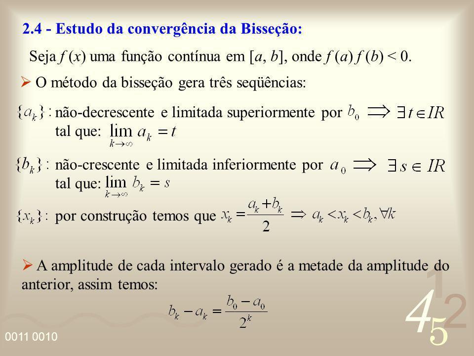 4 2 5 1 0011 0010 2.4 - Estudo da convergência da Bisseção: Seja f (x) uma função contínua em [a, b], onde f (a) f (b) < 0. O método da bisseção gera