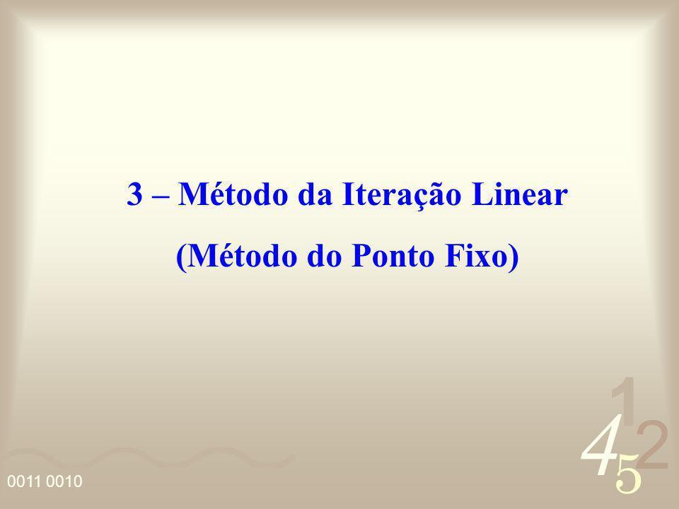 4 2 5 1 0011 0010 3 – Método da Iteração Linear (Método do Ponto Fixo)