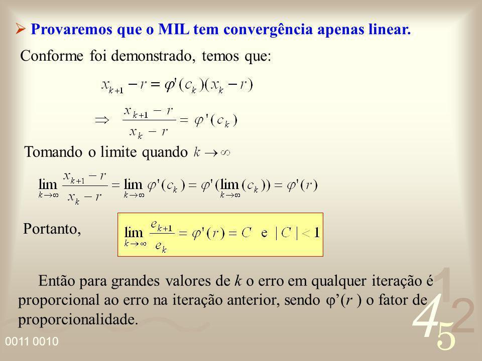 4 2 5 1 0011 0010 Provaremos que o MIL tem convergência apenas linear. Conforme foi demonstrado, temos que: Tomando o limite quando Então para grandes