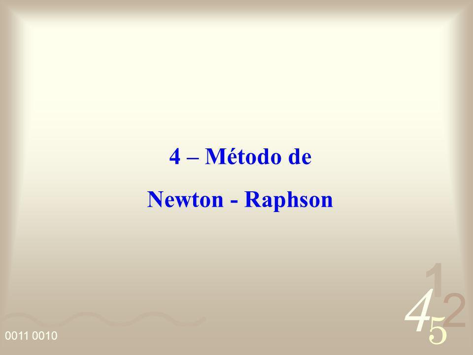 4 2 5 1 0011 0010 4 – Método de Newton - Raphson
