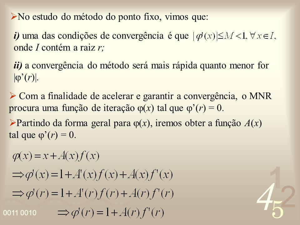 4 2 5 1 No estudo do método do ponto fixo, vimos que: i) uma das condições de convergência é que onde I contém a raiz r; ii) a convergência do método