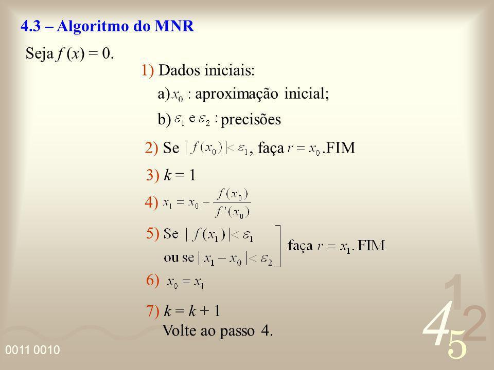 4 2 5 1 0011 0010 4.3 – Algoritmo do MNR Seja f (x) = 0. 1) Dados iniciais: a) aproximação inicial; b) precisões 2) Se, faça.FIM 3) k = 1 4) 5) 6) 7)