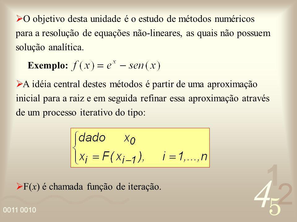 4 2 5 1 0011 0010 O objetivo desta unidade é o estudo de métodos numéricos para a resolução de equações não-lineares, as quais não possuem solução ana