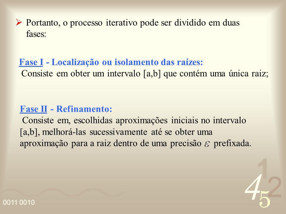 4 2 5 1 0011 0010 Portanto, o processo iterativo pode ser dividido em duas fases: Fase I - Localização ou isolamento das raízes: Consiste em obter um