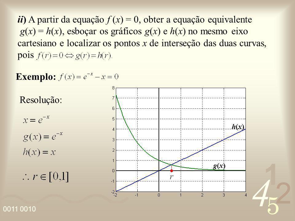 4 2 5 1 0011 0010 ii) A partir da equação f (x) = 0, obter a equação equivalente g(x) = h(x), esboçar os gráficos g(x) e h(x) no mesmo eixo cartesiano
