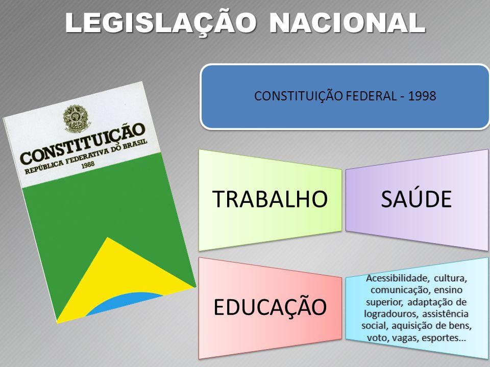 LEGISLAÇÃO NACIONAL TRABALHO EDUCAÇÃO CONSTITUIÇÃO FEDERAL - 1998 SAÚDE Acessibilidade, cultura, comunicação, ensino superior, adaptação de logradouros, assistência social, aquisição de bens, voto, vagas, esportes...