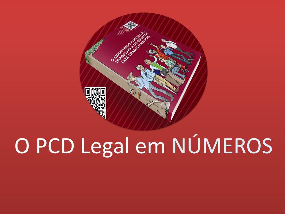 O PCD Legal em NÚMEROS