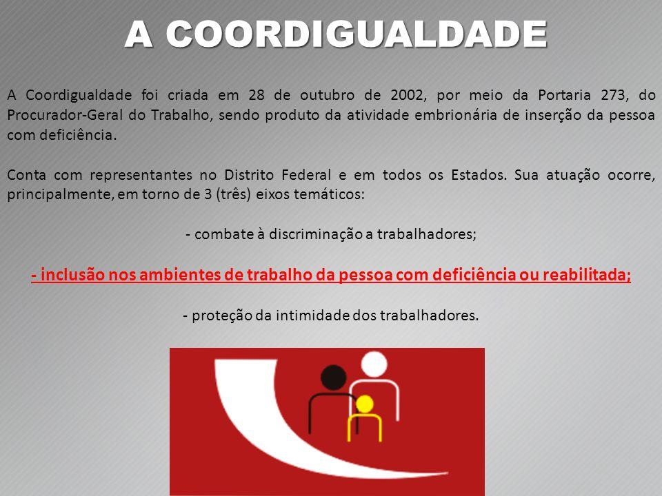 A Coordigualdade foi criada em 28 de outubro de 2002, por meio da Portaria 273, do Procurador-Geral do Trabalho, sendo produto da atividade embrionária de inserção da pessoa com deficiência.