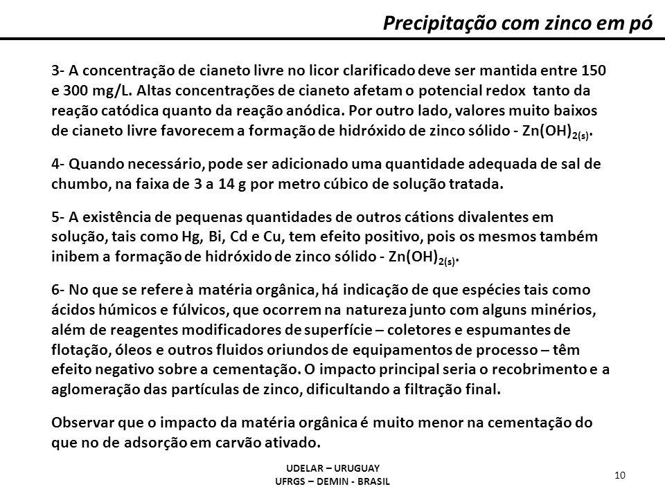 Precipitação com zinco em pó UDELAR – URUGUAY UFRGS – DEMIN - BRASIL 10 3- A concentração de cianeto livre no licor clarificado deve ser mantida entre