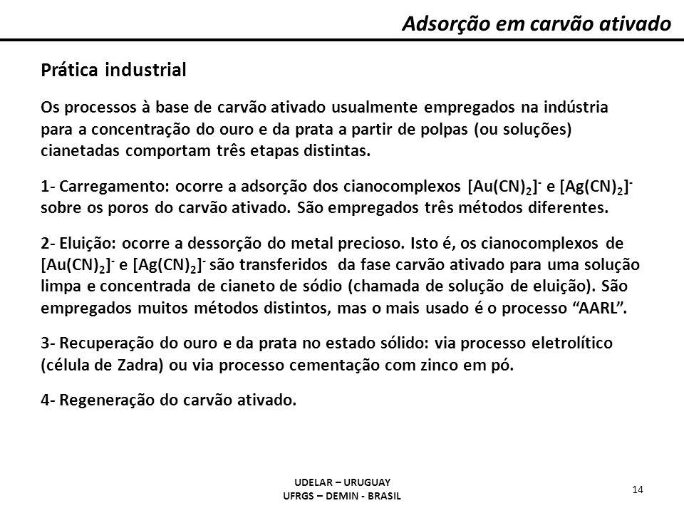 Adsorção em carvão ativado UDELAR – URUGUAY UFRGS – DEMIN - BRASIL 14 Prática industrial Os processos à base de carvão ativado usualmente empregados n