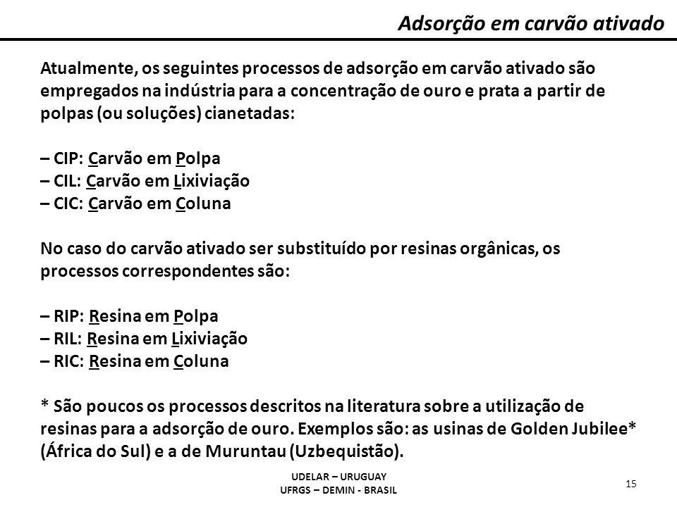 Adsorção em carvão ativado UDELAR – URUGUAY UFRGS – DEMIN - BRASIL 15 Atualmente, os seguintes processos de adsorção em carvão ativado são empregados