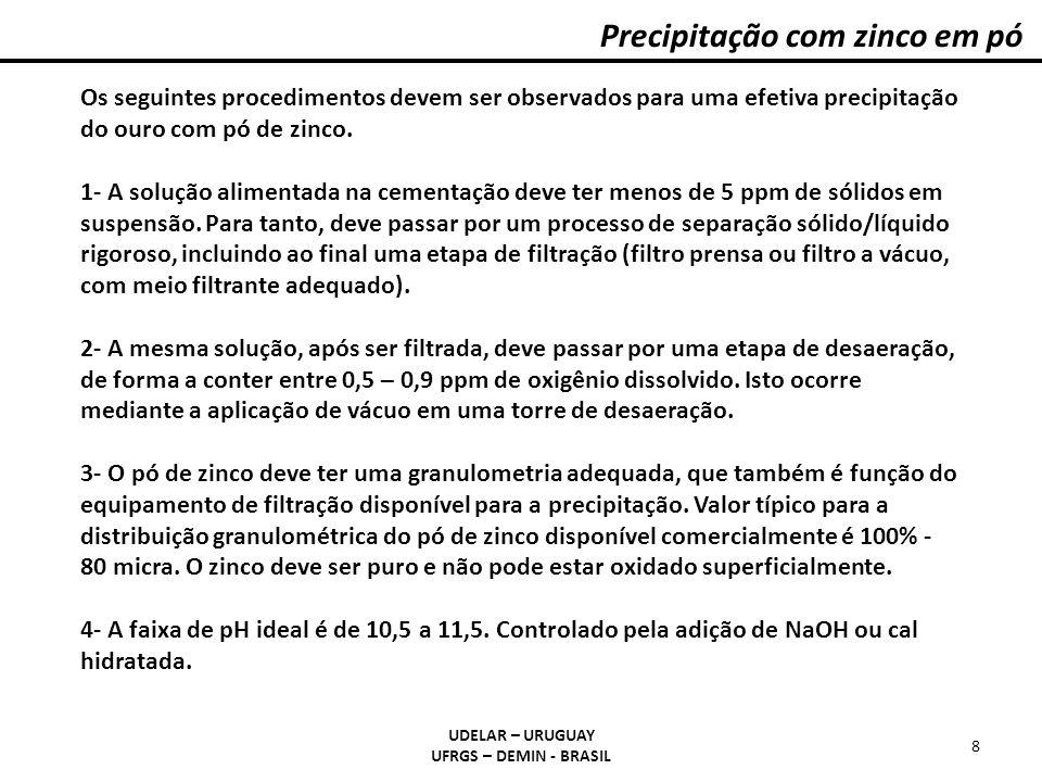 Precipitação com zinco em pó UDELAR – URUGUAY UFRGS – DEMIN - BRASIL 8 Os seguintes procedimentos devem ser observados para uma efetiva precipitação d
