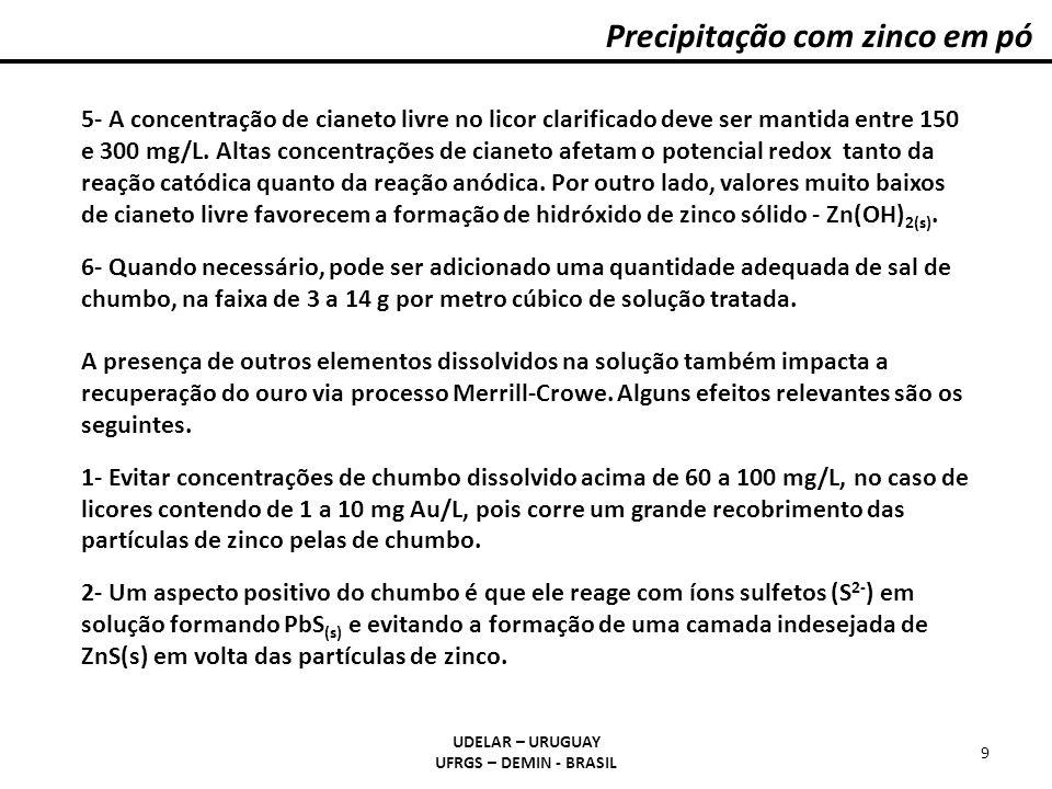 Precipitação com zinco em pó UDELAR – URUGUAY UFRGS – DEMIN - BRASIL 9 5- A concentração de cianeto livre no licor clarificado deve ser mantida entre