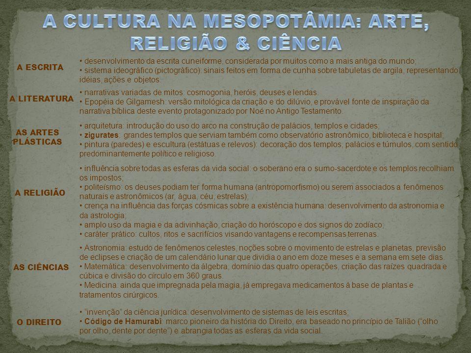 A RELIGIÃO AS CIÊNCIAS AS ARTES PLÁSTICAS A LITERATURA desenvolvimento da escrita cuneiforme, considerada por muitos como a mais antiga do mundo; sistema ideográfico (pictográfico): sinais feitos em forma de cunha sobre tabuletas de argila, representando idéias, ações e objetos.