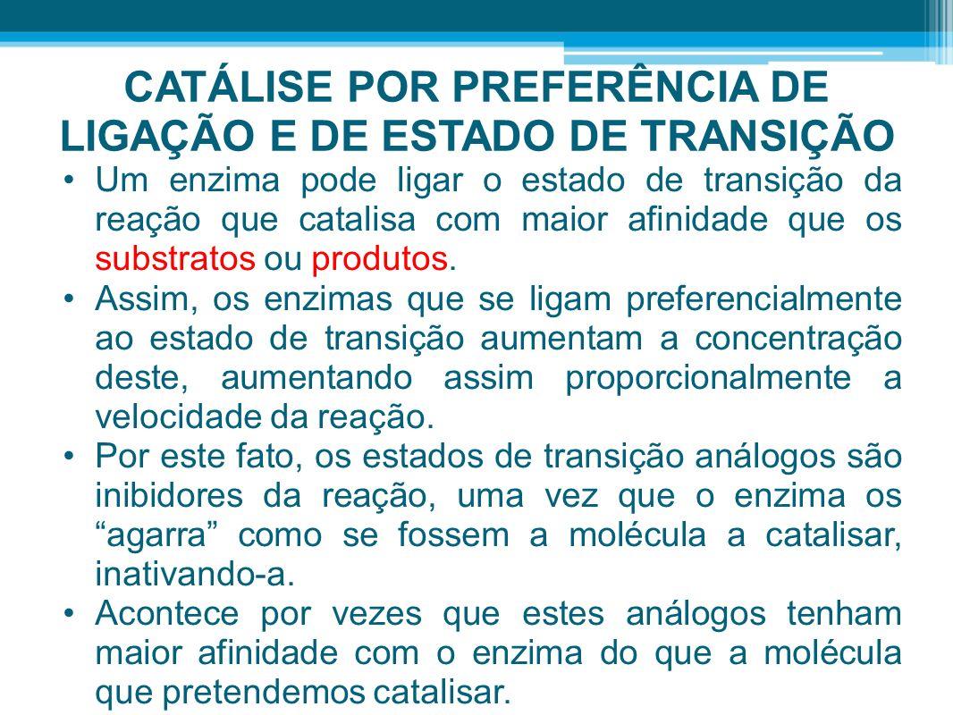 CATÁLISE POR PREFERÊNCIA DE LIGAÇÃO E DE ESTADO DE TRANSIÇÃO Um enzima pode ligar o estado de transição da reação que catalisa com maior afinidade que