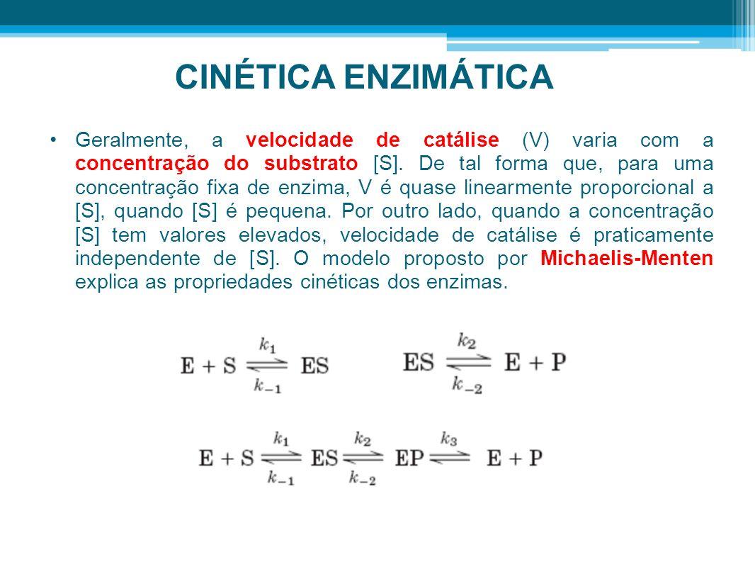 CINÉTICA ENZIMÁTICA Geralmente, a velocidade de catálise (V) varia com a concentração do substrato [S]. De tal forma que, para uma concentração fixa d