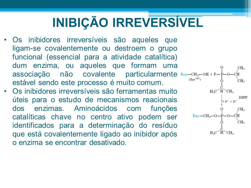 INIBIÇÃO IRREVERSÍVEL Os inibidores irreversíveis são aqueles que ligam-se covalentemente ou destroem o grupo funcional (essencial para a atividade ca