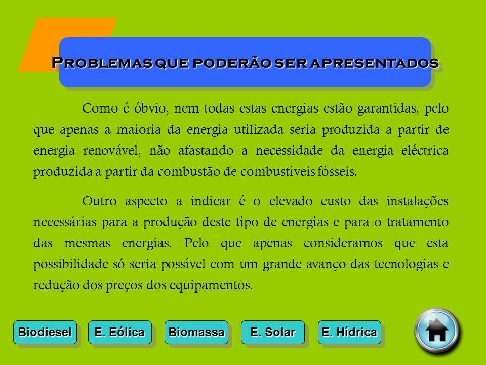 Biodiesel E. Eólica E. Eólica E. Eólica E. Eólica Biomassa E. Solar E. Solar E. Solar E. Solar E. Hídrica E. Hídrica E. Hídrica E. Hídrica Problemas q