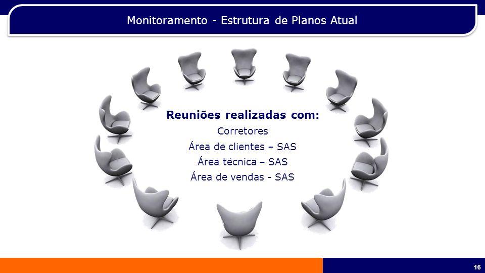 17 Estrutura de Planos Atual – Mercado x SulAmérica Rol ANS Rol Ampliado Rol Ampliado + Ortodontia Rol Ampliado + Prótese Rol Ampliado + Ortodontia + Prótese Rol Ampliado + Ortodontia + Prótese Rol Ampliado + Ortodontia + Implante Rol Ampliado + Ortodontia + Implante Rol Ampliado + Prótese + Implante Rol Ampliado + Prótese + Implante Rol Ampliado + Ortodontia + Prótese + Implante Rol Ampliado + Ortodontia + Prótese + Implante Planos diferentes por cobertura Planos diferentes por Rede e Reembolso 32 opções de contratação, todas coberturas para cada plano.
