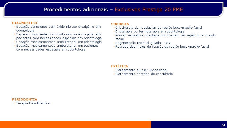 35 Rede Credenciada Rede qualificada com profissionais especializados e experientes, em mais de 11.000 opções de atendimento em todas as capitais e estados do Brasil.