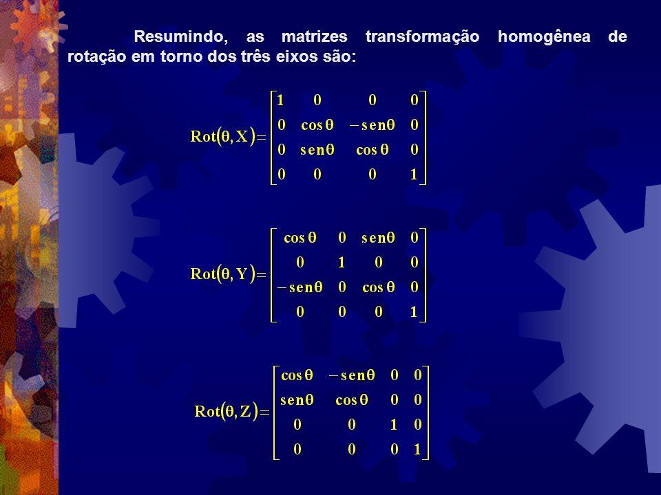 Resumindo, as matrizes transformação homogênea de rotação em torno dos três eixos são: