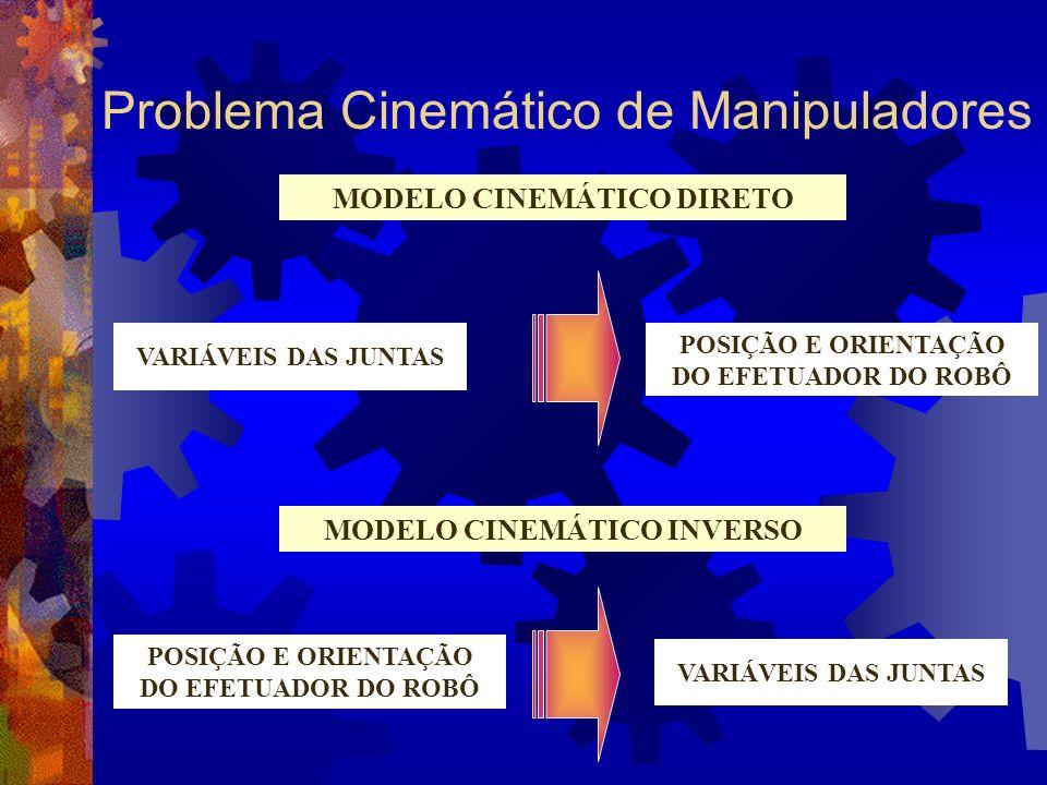 MODELO CINEMÁTICO DIRETO VARIÁVEIS DAS JUNTAS Problema Cinemático de Manipuladores POSIÇÃO E ORIENTAÇÃO DO EFETUADOR DO ROBÔ MODELO CINEMÁTICO INVERSO