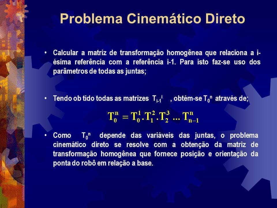 Problema Cinemático Direto Calcular a matriz de transformação homogênea que relaciona a i- ésima referência com a referência i-1. Para isto faz-se uso