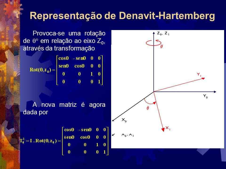 Representação de Denavit-Hartemberg Provoca-se uma rotação de em relação ao eixo Z 0, através da transformação A nova matriz é agora dada por