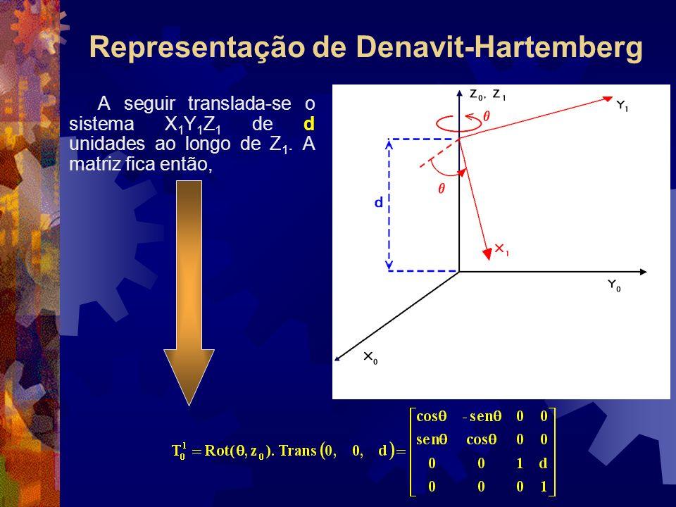 Representação de Denavit-Hartemberg A seguir translada-se o sistema X 1 Y 1 Z 1 de d unidades ao longo de Z 1. A matriz fica então,