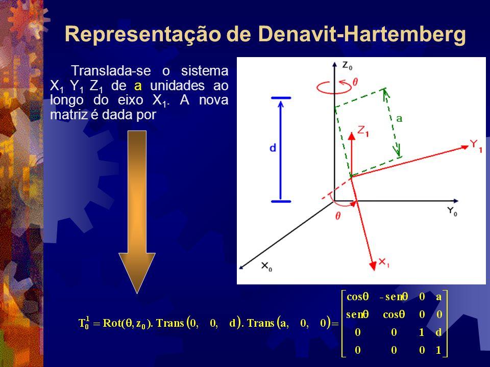 Representação de Denavit-Hartemberg Translada-se o sistema X 1 Y 1 Z 1 de a unidades ao longo do eixo X 1. A nova matriz é dada por