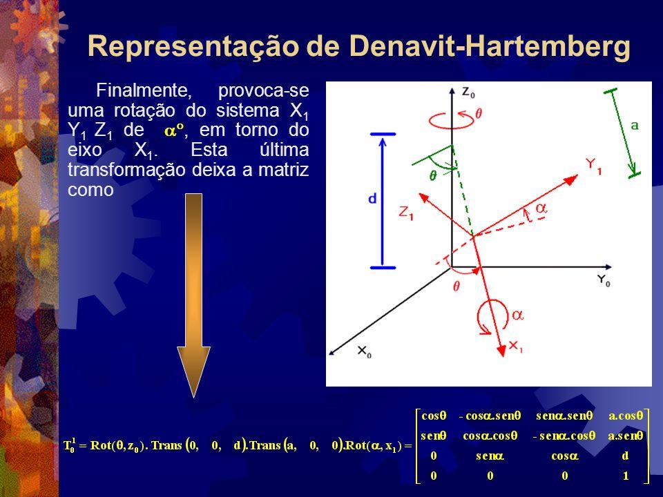 Representação de Denavit-Hartemberg Finalmente, provoca-se uma rotação do sistema X 1 Y 1 Z 1 de, em torno do eixo X 1. Esta última transformação deix