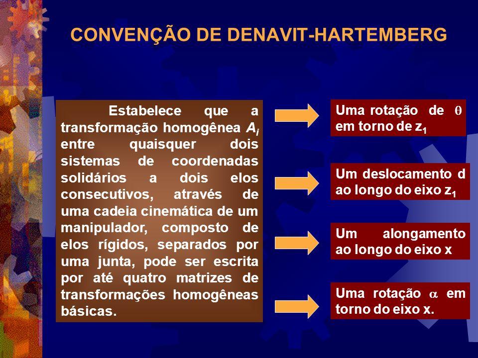 CONVENÇÃO DE DENAVIT-HARTEMBERG Estabelece que a transformação homogênea A i entre quaisquer dois sistemas de coordenadas solidários a dois elos conse