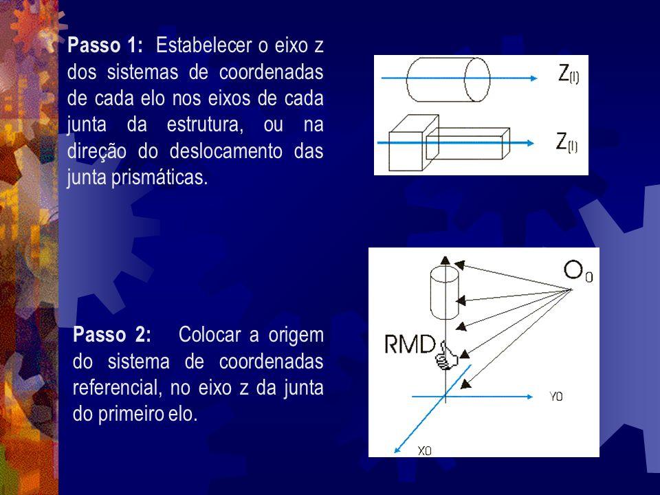 Passo 1: Estabelecer o eixo z dos sistemas de coordenadas de cada elo nos eixos de cada junta da estrutura, ou na direção do deslocamento das junta pr