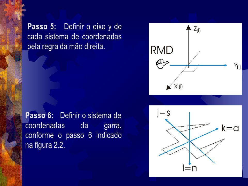 Passo 5: Definir o eixo y de cada sistema de coordenadas pela regra da mão direita. Passo 6: Definir o sistema de coordenadas da garra, conforme o pas