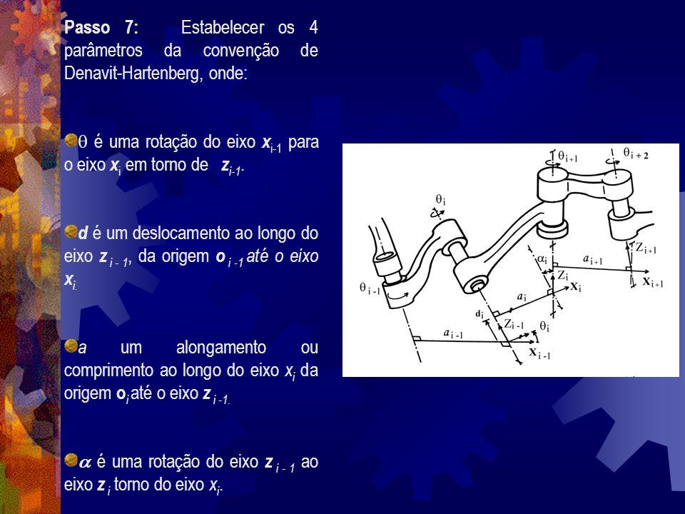 Passo 7: Estabelecer os 4 parâmetros da convenção de Denavit-Hartenberg, onde: é uma rotação do eixo x i-1 para o eixo x i em torno de z i-1. d é um d