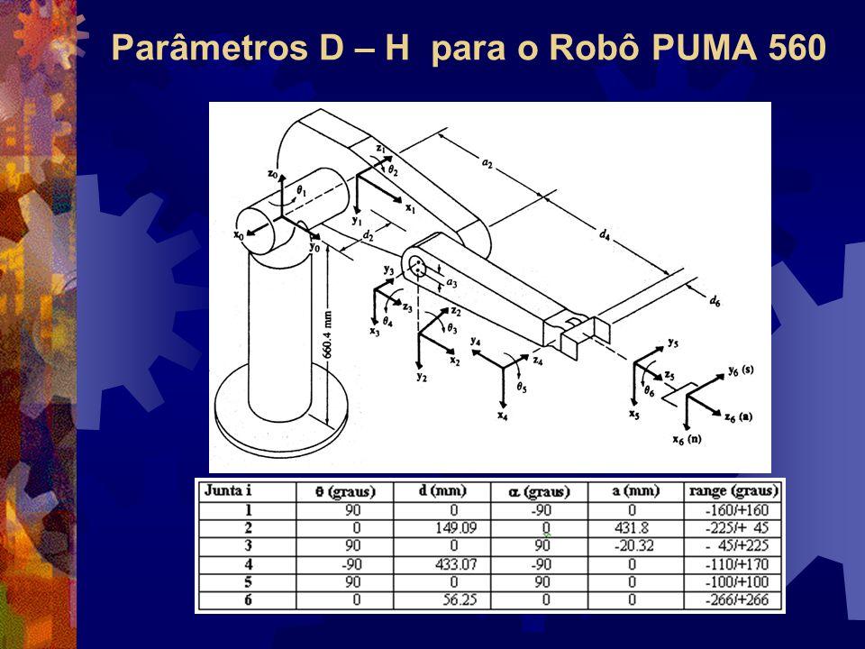 Parâmetros D – H para o Robô PUMA 560