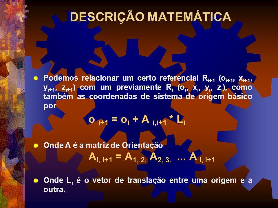 DESCRIÇÃO MATEMÁTICA Podemos relacionar um certo referencial R i+1 (o i+1, x i+1, y i+1, z i+1 ) com um previamente R i (o i, x i, y i, z i ), como ta