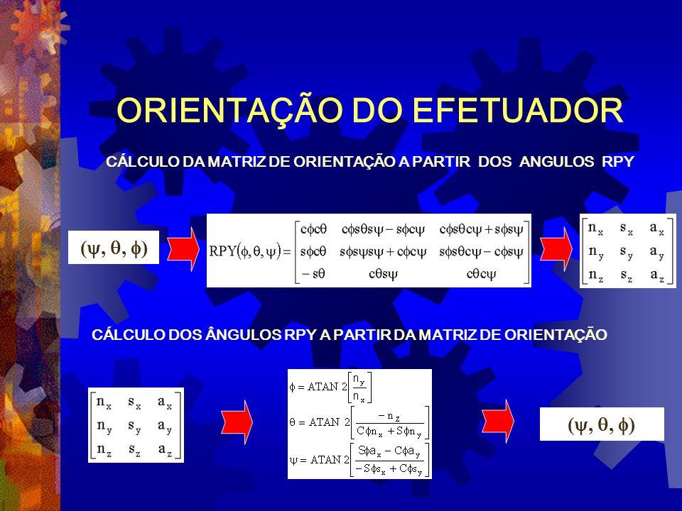 CÁLCULO DOS ÂNGULOS RPY A PARTIR DA MATRIZ DE ORIENTAÇÃO (,, ) CÁLCULO DA MATRIZ DE ORIENTAÇÃO A PARTIR DOS ANGULOS RPY (,, ) ORIENTAÇÃO DO EFETUADOR