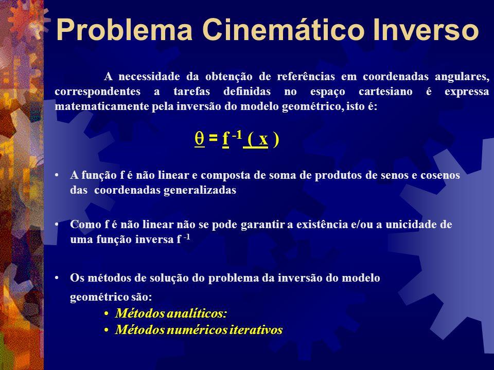 Problema Cinemático Inverso A necessidade da obtenção de referências em coordenadas angulares, correspondentes a tarefas definidas no espaço cartesian