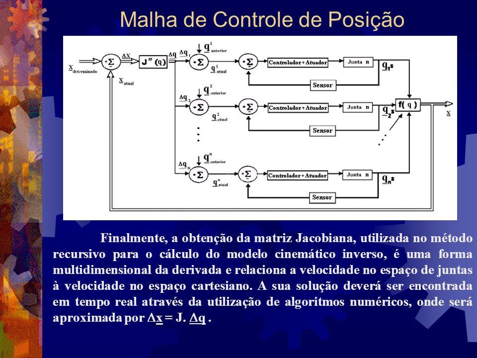Malha de Controle de Posição Finalmente, a obtenção da matriz Jacobiana, utilizada no método recursivo para o cálculo do modelo cinemático inverso, é