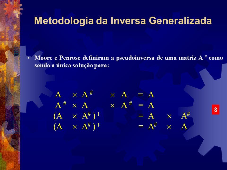 Moore e Penrose definiram a pseudoinversa de uma matriz A # como sendo a única solução para: A A # A = A A # A A # = A (A A # ) t = A A # (A A # ) t =
