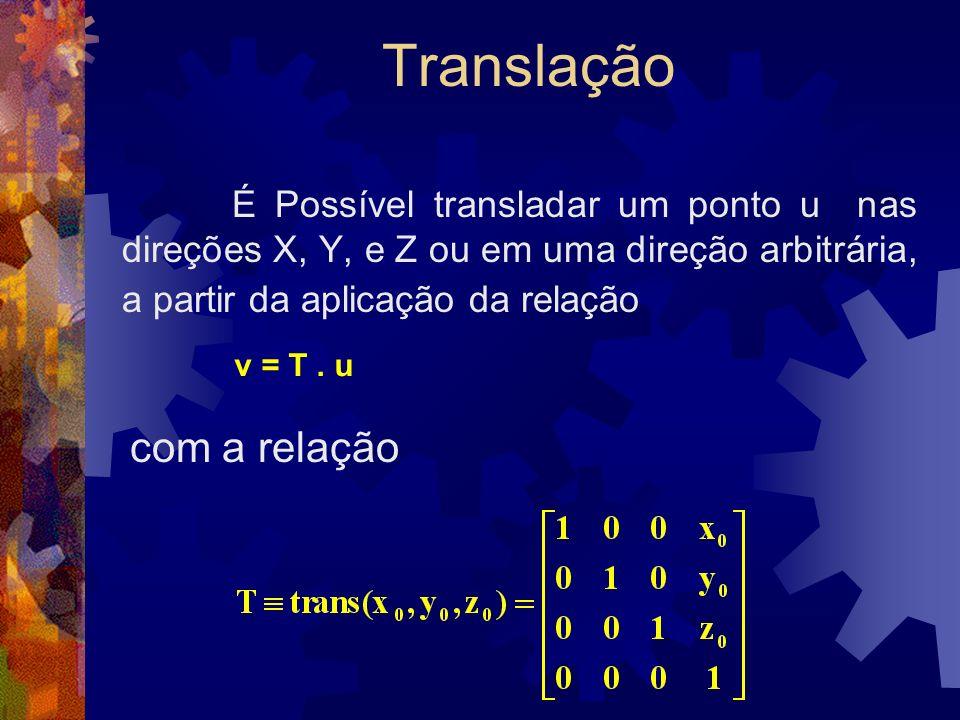 Translação É Possível transladar um ponto u nas direções X, Y, e Z ou em uma direção arbitrária, a partir da aplicação da relação com a relação v = T.