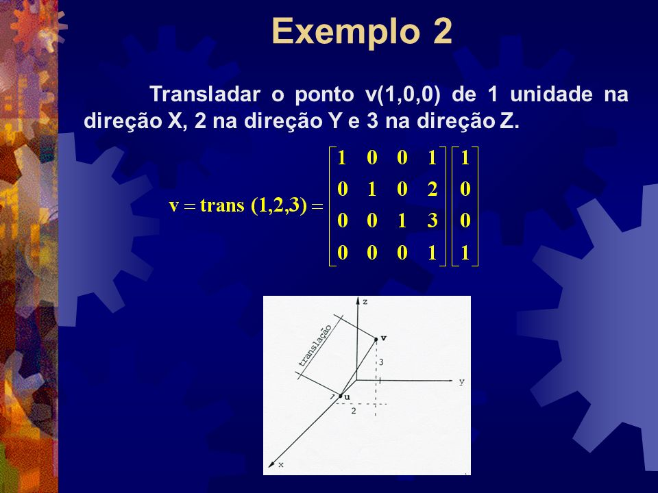 Transladar o ponto v(1,0,0) de 1 unidade na direção X, 2 na direção Y e 3 na direção Z. Exemplo 2