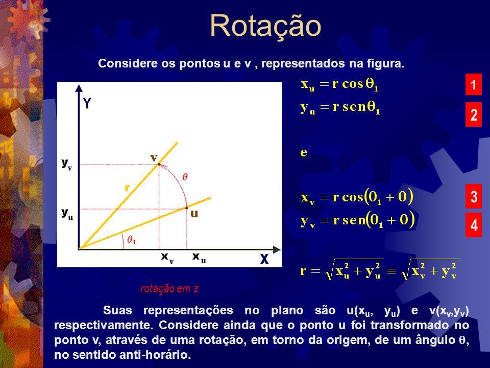 Rotação Considere os pontos u e v, representados na figura. Suas representações no plano são u(x u, y u ) e v(x v,y v ) respectivamente. Considere ain