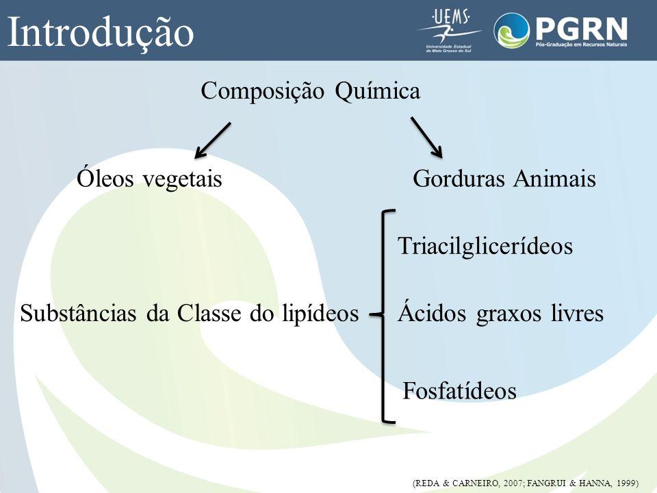 Introdução Composição Química Óleos vegetaisGorduras Animais Substâncias da Classe do lipídeos Triacilglicerídeos Ácidos graxos livres Fosfatídeos (RE