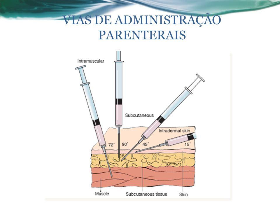 VIAS DE ADMINISTRAÇÃO PARENTERAIS